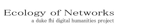 Ecology of Networks