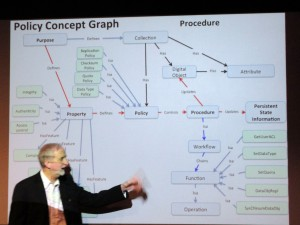 Dr. Moore Graphs Policy Networks