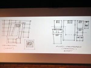 Duda/Paine Architecture Plan