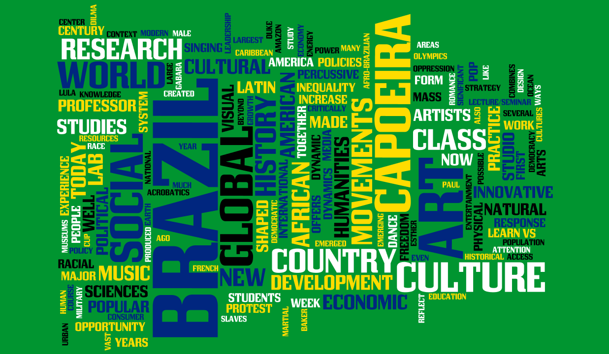 brazil-wordle-fullsize